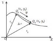 Gambar Perpindahan Partikel Dalam Selang Waktu t,Perpindahan Partikel Dalam Selang Waktu t,proses Perpindahan Partikel Dalam Selang Waktu t,grafik Perpindahan Partikel Dalam Selang Waktu t,diagram Perpindahan Partikel Dalam Selang Waktu t,proses perpindahan partikel,perpindahan partikel pada waktu tertentu,proses perpindahan perpindahan partikel pada waktu tertentu