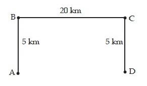 Kecepatan rata-rata dan kecepatan sesaat