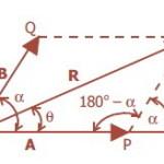 metode jajaran gejang,vektor jajar genjang