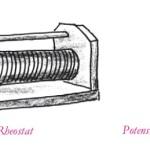 Bentuk lain resistor
