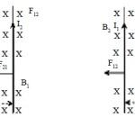 Gaya Lorentz Pada Kawat Sejajar Berarus