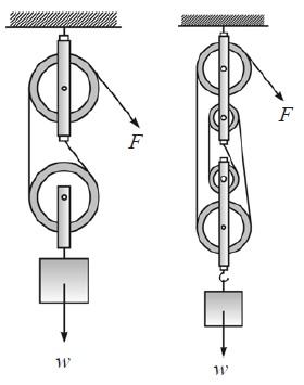 Katrol Ganda Katrol Kombinasi Fisika Zone