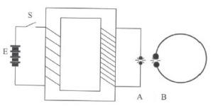 Mendeteksi Gelombang Elektromagnetik