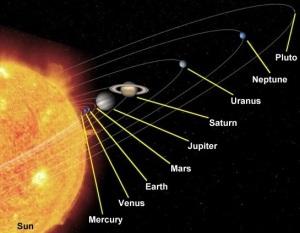Planet Anggota Tata Surya