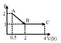 Proses Lain Dan Gabungan Hukum Thermodinamika