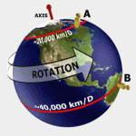 Rotasi Bumi Dan Pengaruhnya