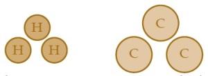 Atom-atom unsur H berbeda dengan atom-atom unsur C