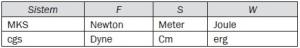 Tabel Sistem Satuan Usaha