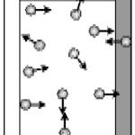 Partikel Gas Monoatomik