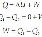 Persamaan Hukum Termodinamika I