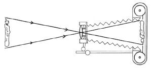 Prinsip Kerja Kamera