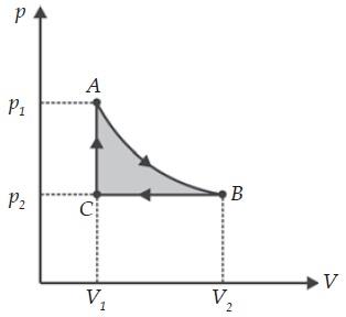 Siklus carnot mesin carnot dan proses pada siklus carnot siklus termodinamika ccuart Images