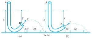 Percobaan Gerak Parabola