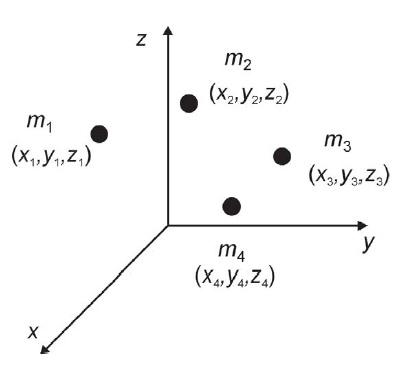 Sistem terdiri dari 4 massa