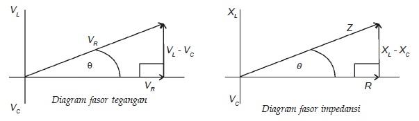 Faktor daya fisika zone faktor daya ccuart Gallery