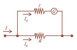 Galvanometer Pada Amperemeter Dan Voltmeter DC