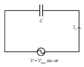 Kapasitor pada rangkaian arus bolak balik fisika zone kapasitor pada rangkaian arus bolak balik ccuart Image collections