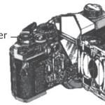 Kelajuan Shutter Kamera