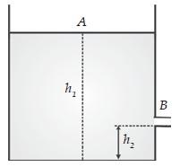 Penerapan Asas Bernoulli