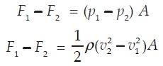 Persamaan Penerapan Asas Bernoulli 6