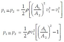 Persamaan Penerapan Asas Bernoulli