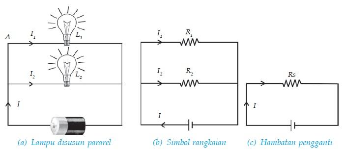 Rangkaian Hambatan Listrik Paralel Fisika Zone
