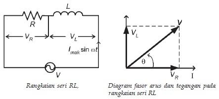 Rangkaianseri rlc pada arus bolak balik rangkaian seri rl pada arus bolak balik ccuart Image collections
