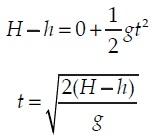 Rumus Penerapan Asas Bernoulli