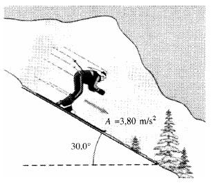 Soal-Soal Fisika Kinematika Gerak Partikel 18