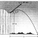 Soal-Soal Fisika Kinematika Gerak Partikel 23