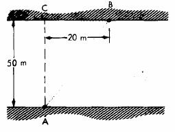 Soal-Soal Fisika Kinematika Gerak Partikel 6