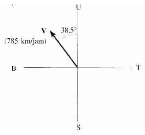 Soal-Soal Vektor 11