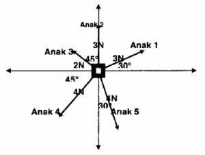 Soal-soal vektor 19