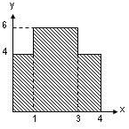 Soal UN Fisika SMA 8