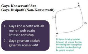 Gaya Konservatif dan Gaya Disipatif (Non Konservatif)