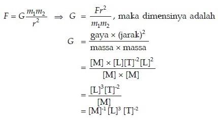 Jawabab Soal Dimensi Uan Fisika Dimensi Soal Dimensi Soal Pengukurandimensi Soal Fisika Dimensi Fisika Zone