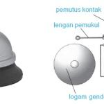 Prinsip Elektromagnet dalam Bel Listrik