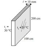 Soal Ujian Nasional (UN) Fisika SMA 10