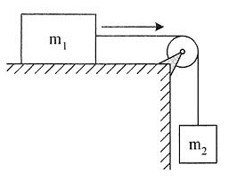 Soal Ujian Nasional (UN) Fisika SMA 4